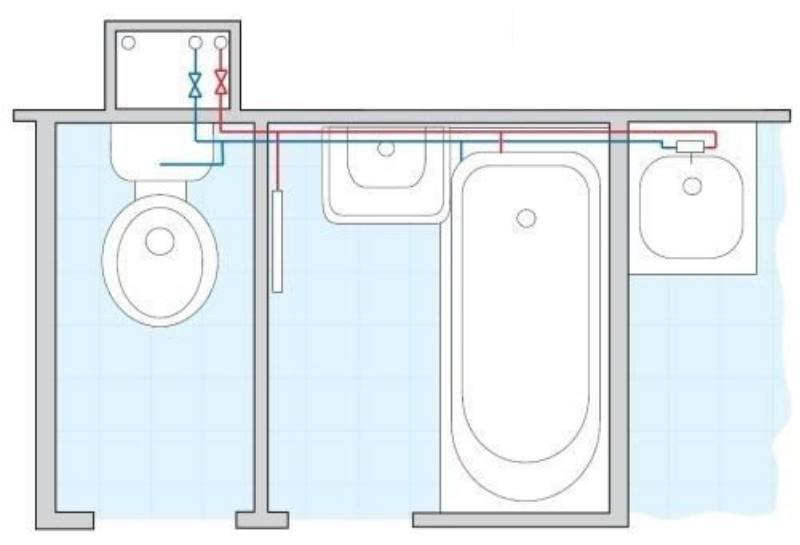 схемы разводок водопровода