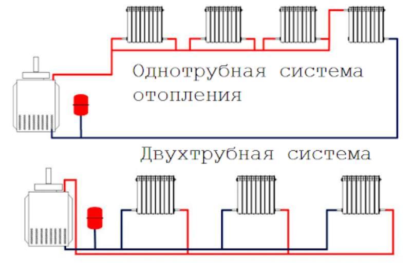 Ребра конвекторов должны располагаться вертикально